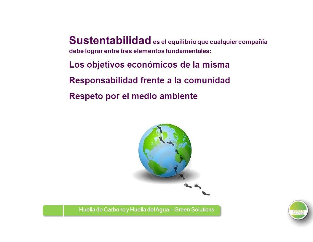 Sustentabilidad es el equilibrio que cualquier compañía