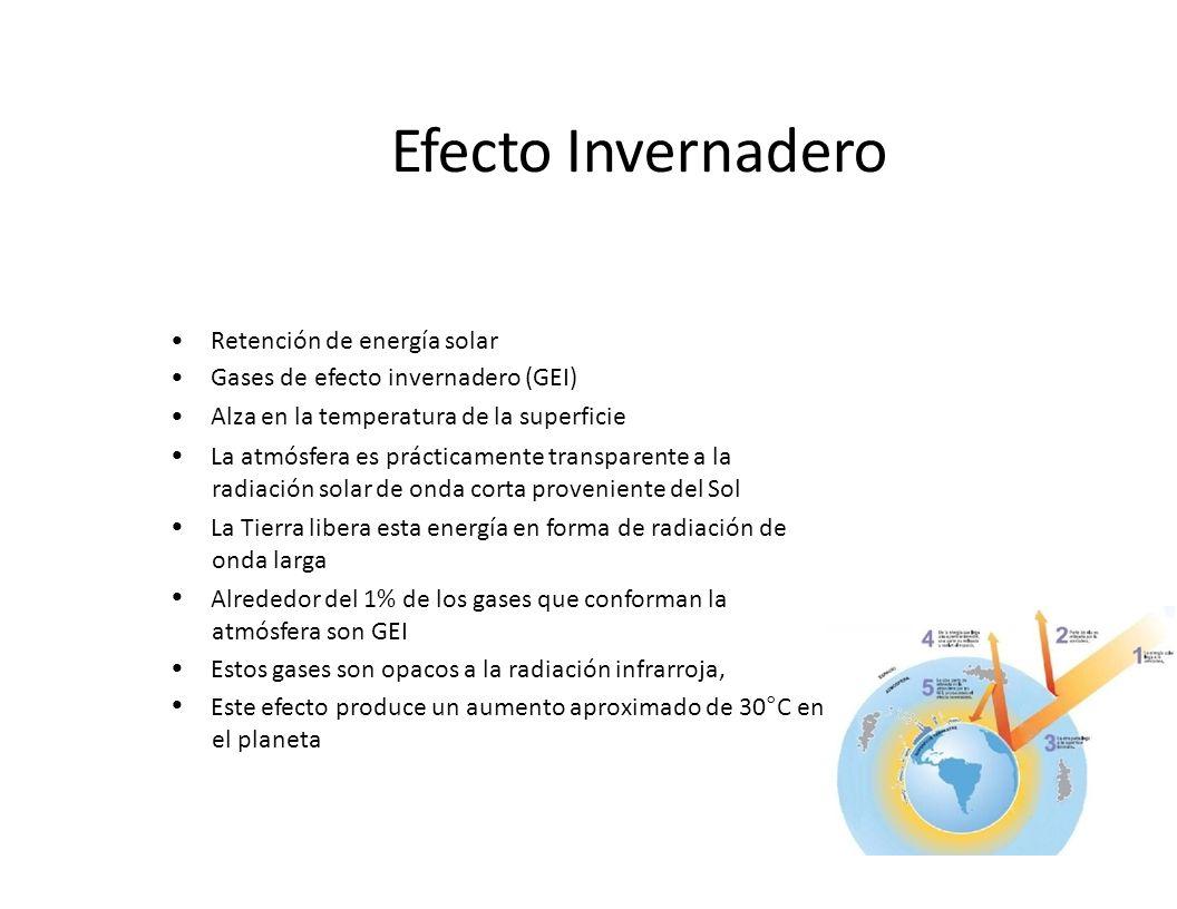 Efecto Invernadero • Retención de energía solar