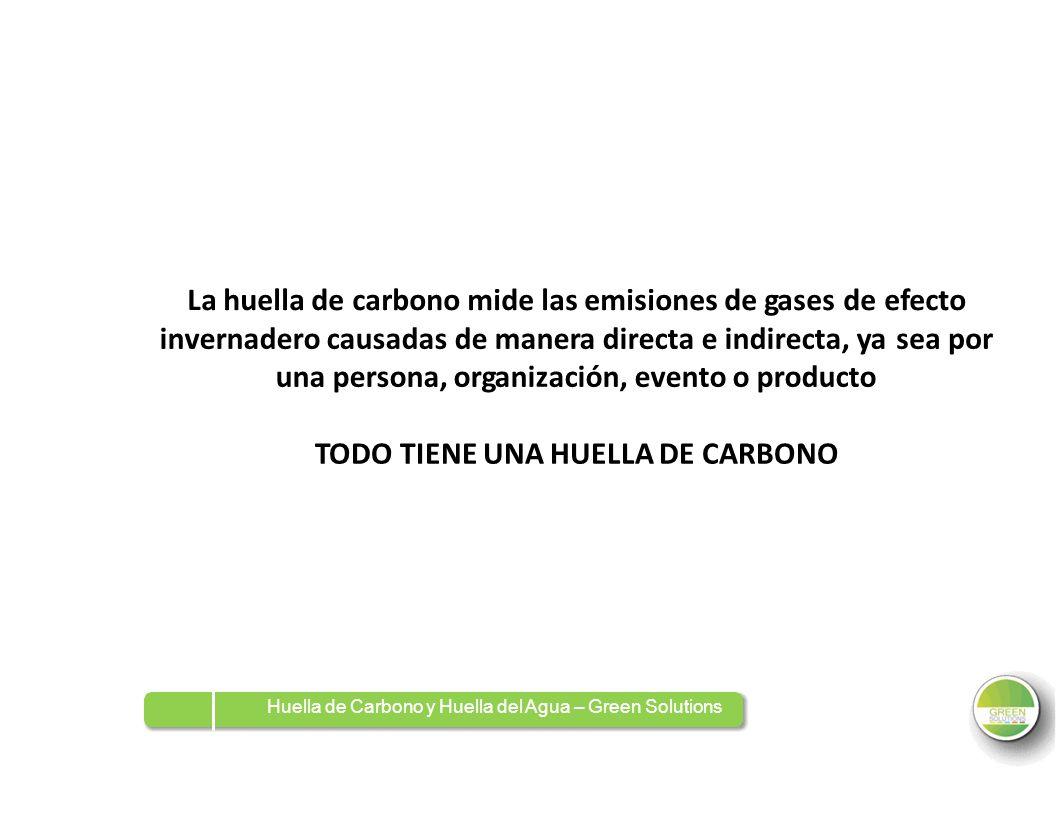 La huella de carbono mide las emisiones de gases de efecto