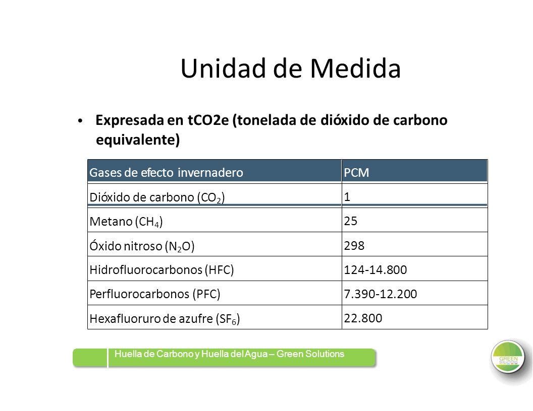 Unidad de Medida Expresada en tCO2e (tonelada de dióxido de carbono equivalente) • Gases de efecto invernadero.