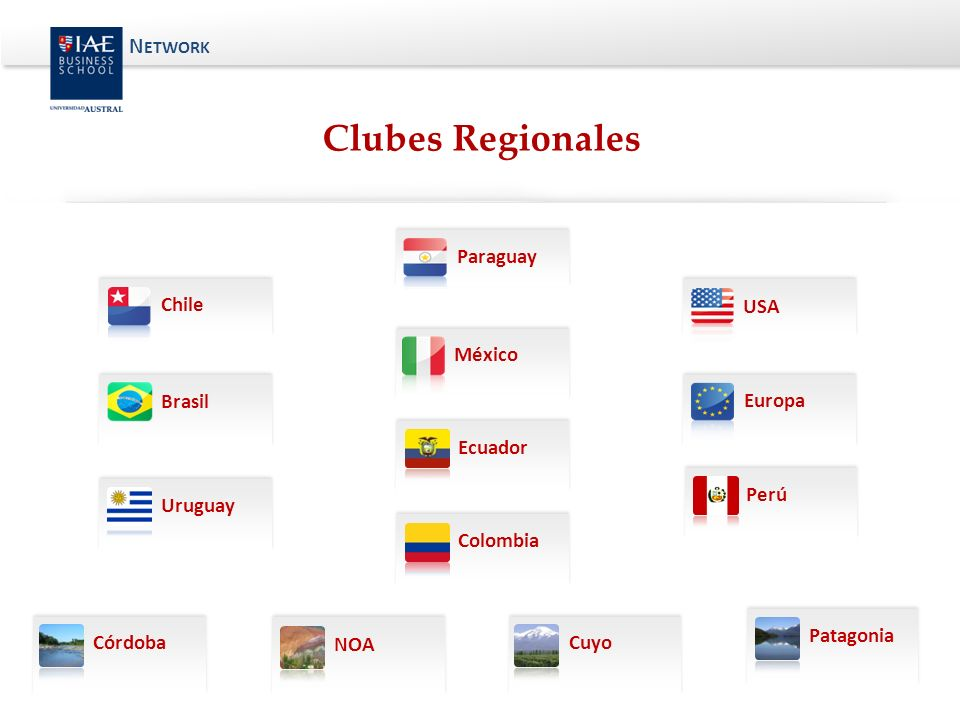 Clubes Regionales Network Paraguay Chile USA México Brasil Europa