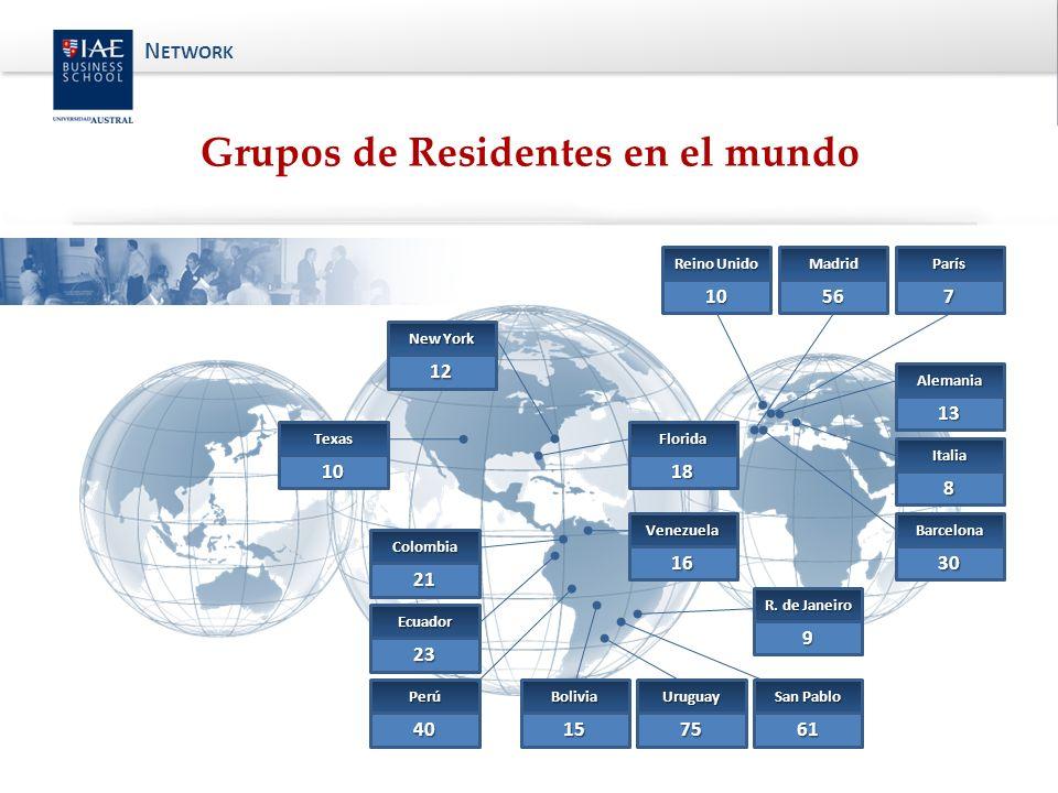 Grupos de Residentes en el mundo