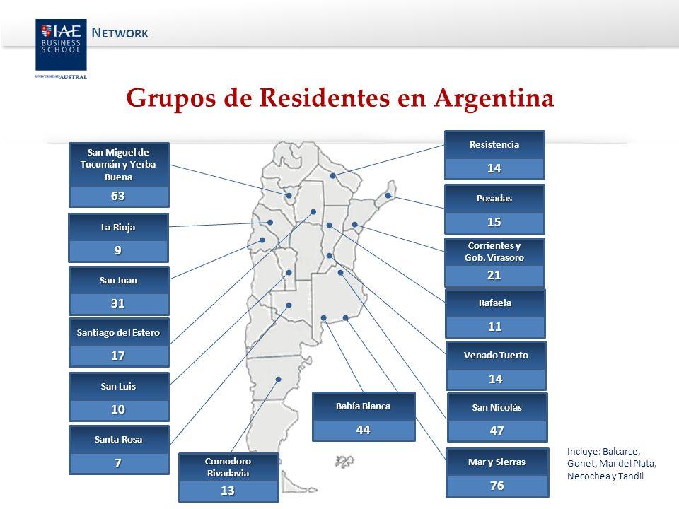 Grupos de Residentes en Argentina San Miguel de Tucumán y Yerba Buena