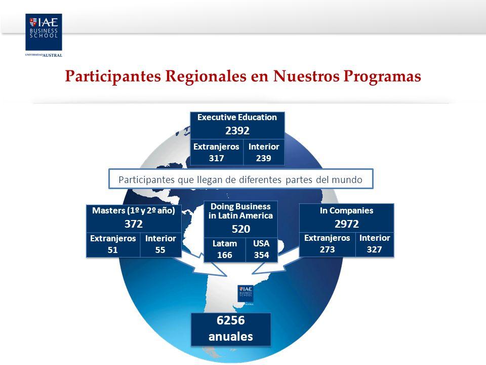 Participantes Regionales en Nuestros Programas