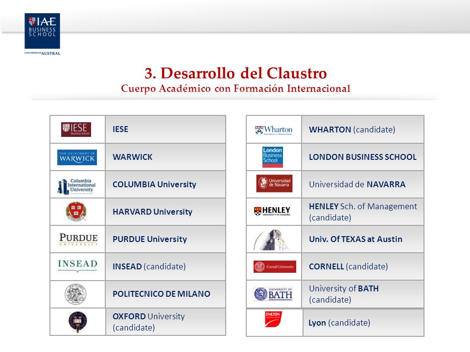 3. Desarrollo del Claustro Cuerpo Académico con Formación Internacional