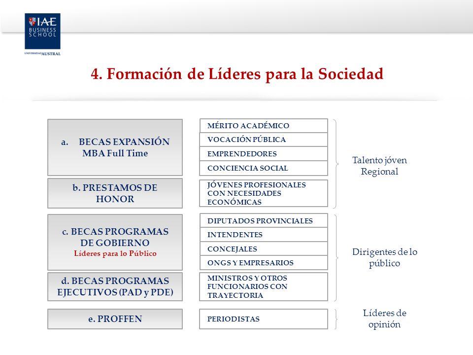 4. Formación de Líderes para la Sociedad