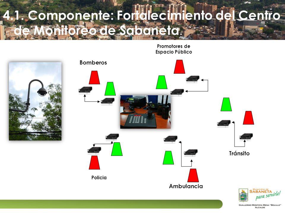 4.1. Componente: Fortalecimiento del Centro de Monitoreo de Sabaneta.