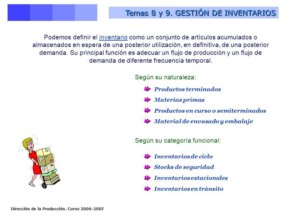 Temas 8 y 9. GESTIÓN DE INVENTARIOS
