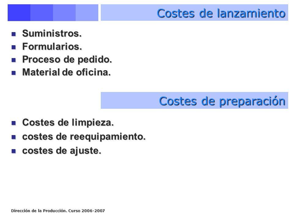Costes de lanzamiento Costes de preparación Suministros. Formularios.