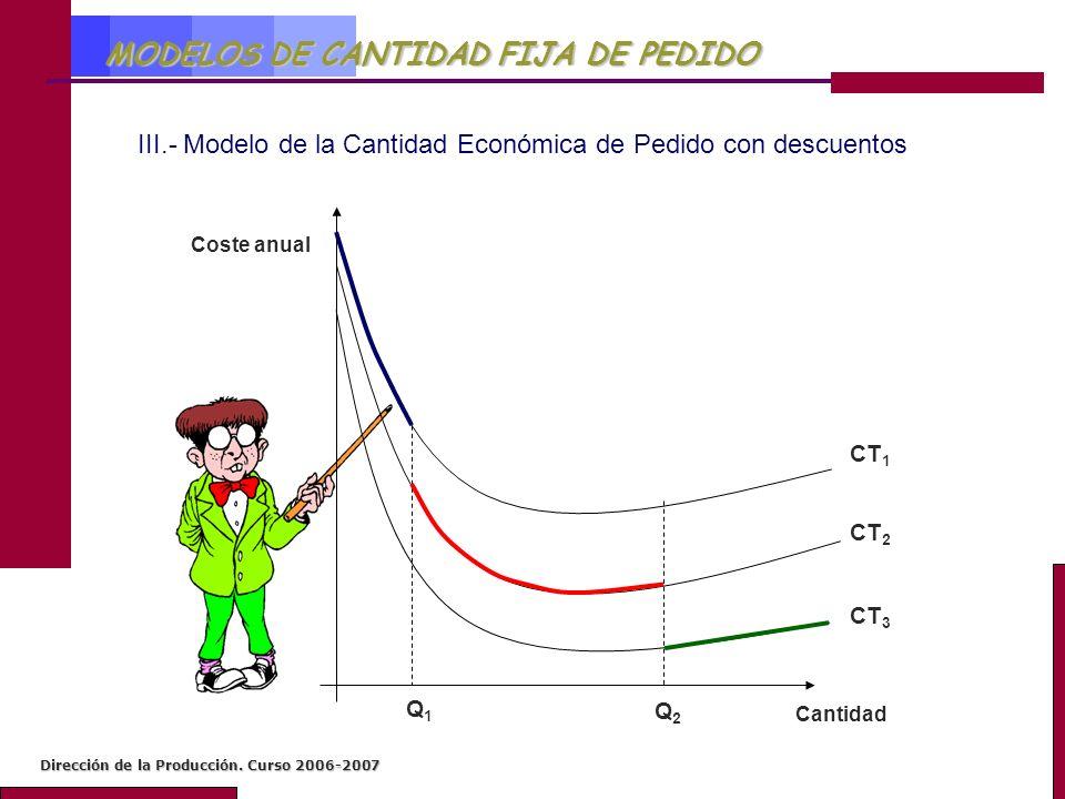 MODELOS DE CANTIDAD FIJA DE PEDIDO