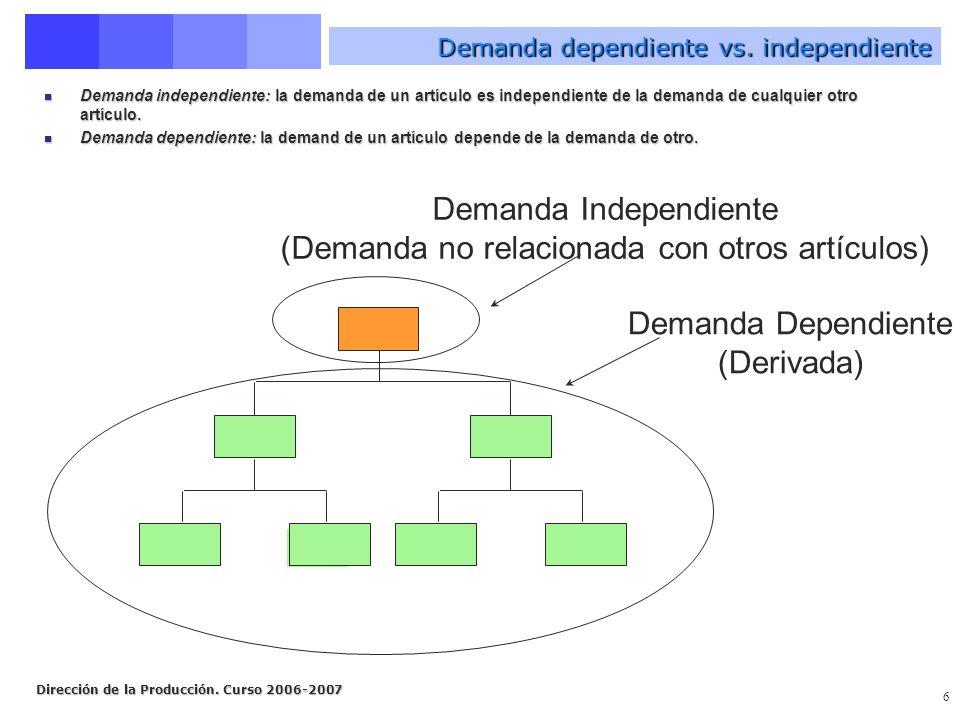 Demanda dependiente vs. independiente