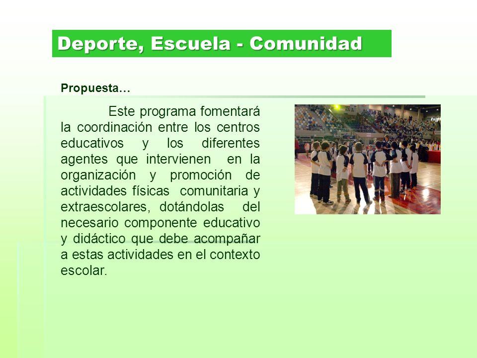 Deporte, Escuela - Comunidad