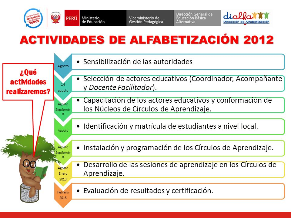 ACTIVIDADES DE ALFABETIZACIÓN 2012 ¿Qué actividades realizaremos