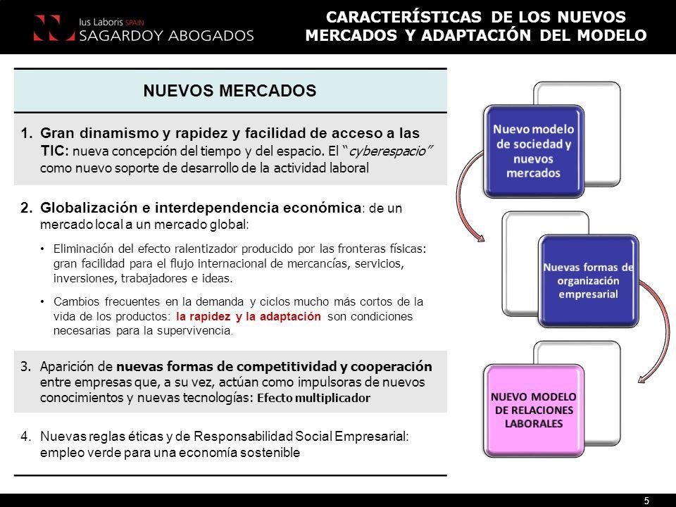 CARACTERÍSTICAS DE LOS NUEVOS MERCADOS Y ADAPTACIÓN DEL MODELO