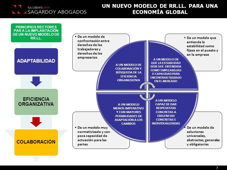 UN NUEVO MODELO DE RR.LL. PARA UNA ECONOMÍA GLOBAL