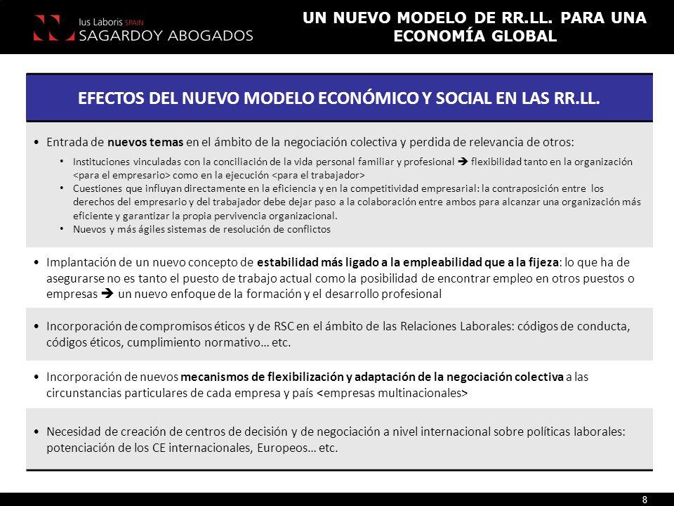 EFECTOS DEL NUEVO MODELO ECONÓMICO Y SOCIAL EN LAS RR.LL.
