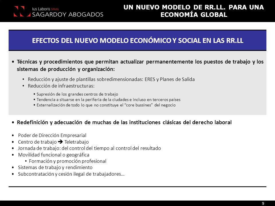 EFECTOS DEL NUEVO MODELO ECONÓMICO Y SOCIAL EN LAS RR.LL