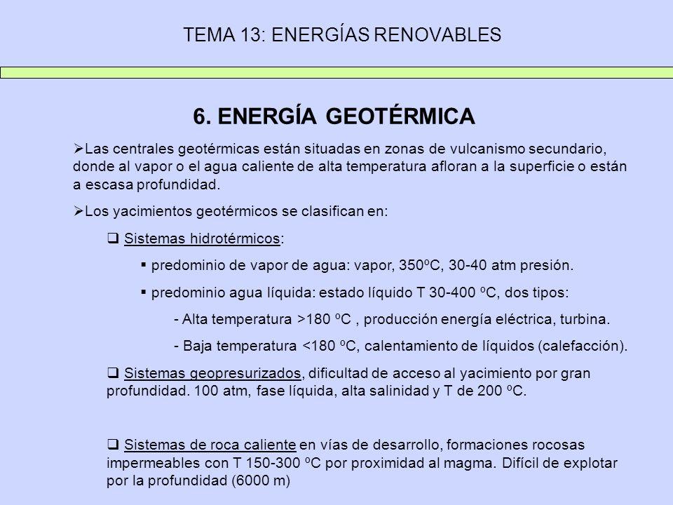 TEMA 13: ENERGÍAS RENOVABLES