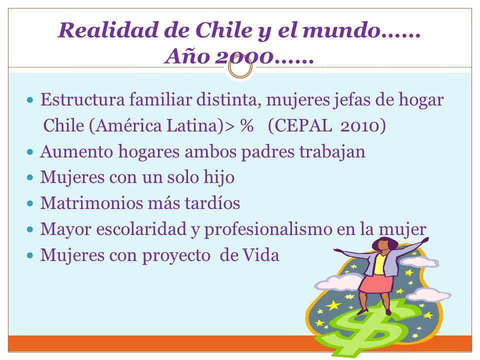 Realidad de Chile y el mundo…… Año 2000……