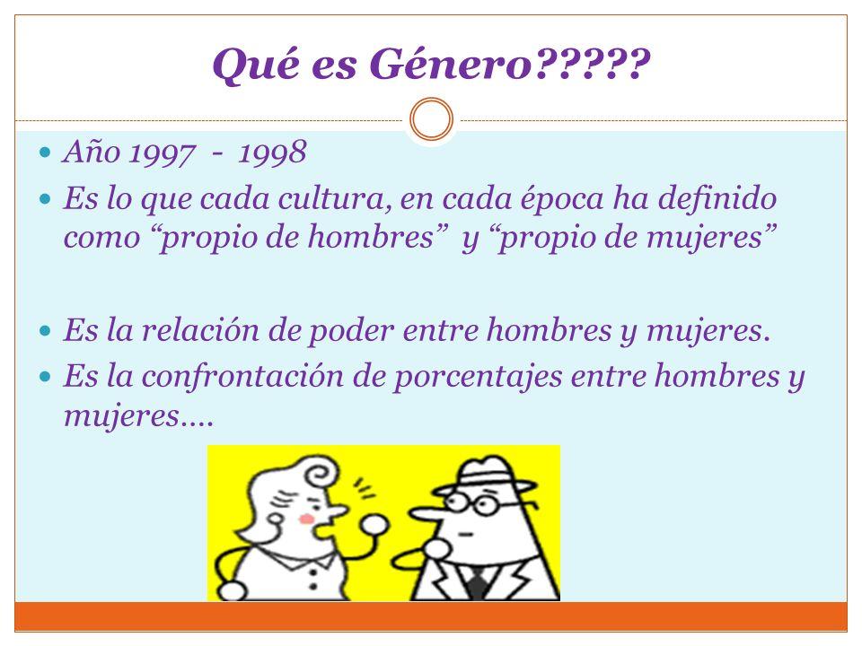 Qué es Género Año 1997 - 1998. Es lo que cada cultura, en cada época ha definido como propio de hombres y propio de mujeres