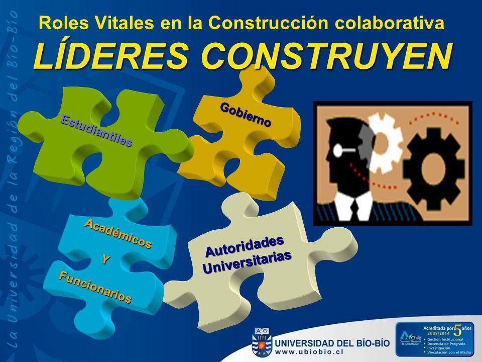 Roles Vitales en la Construcción colaborativa LÍDERES CONSTRUYEN