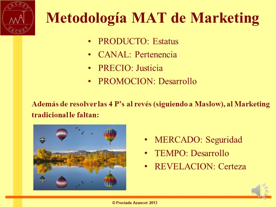 Metodología MAT de Marketing