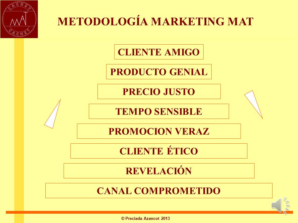 METODOLOGÍA MARKETING MAT