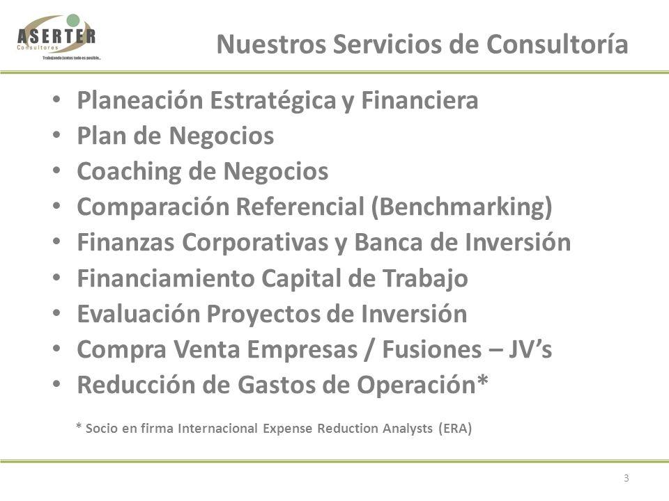 A quien esta dirigido Consultoría / Empresa Micro (1) Pequeña (2)