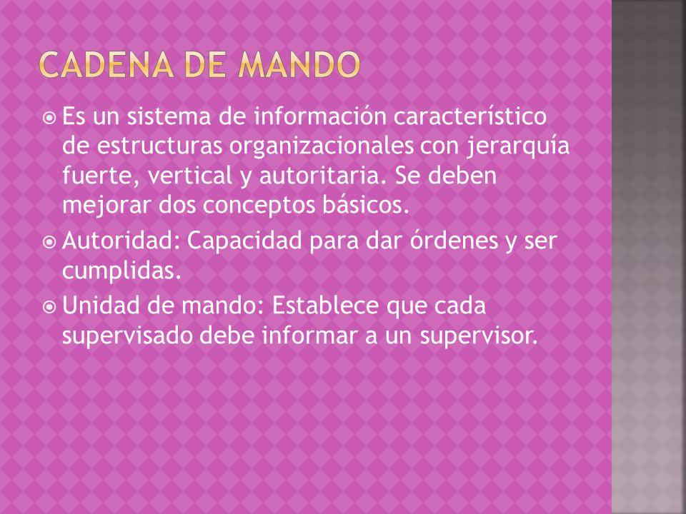 CADENA DE MANDO