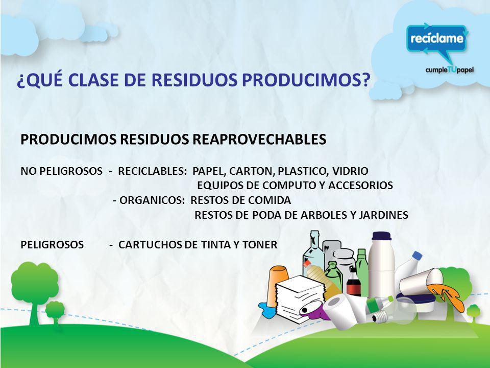 ¿QUÉ CLASE DE RESIDUOS PRODUCIMOS