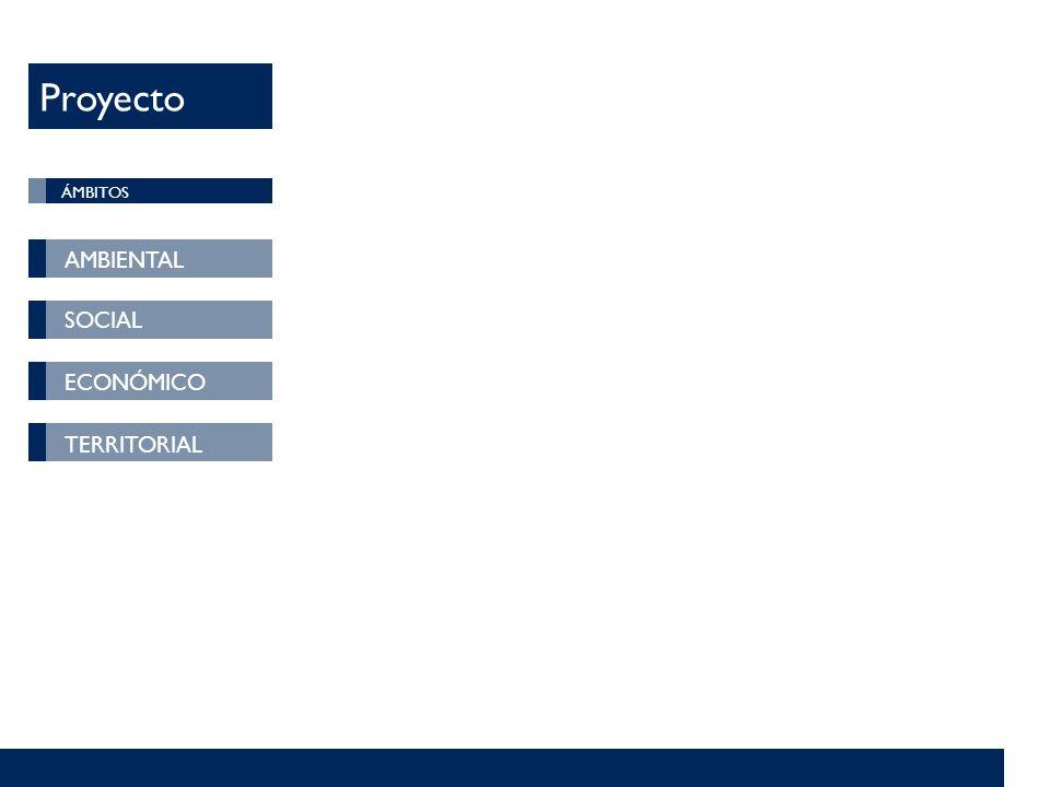 Proyecto ÁMBITOS AMBIENTAL SOCIAL ECONÓMICO TERRITORIAL
