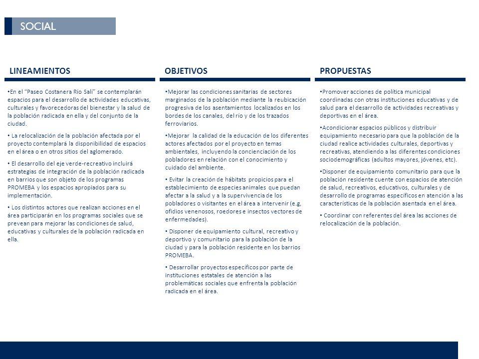 SOCIAL LINEAMIENTOS OBJETIVOS PROPUESTAS