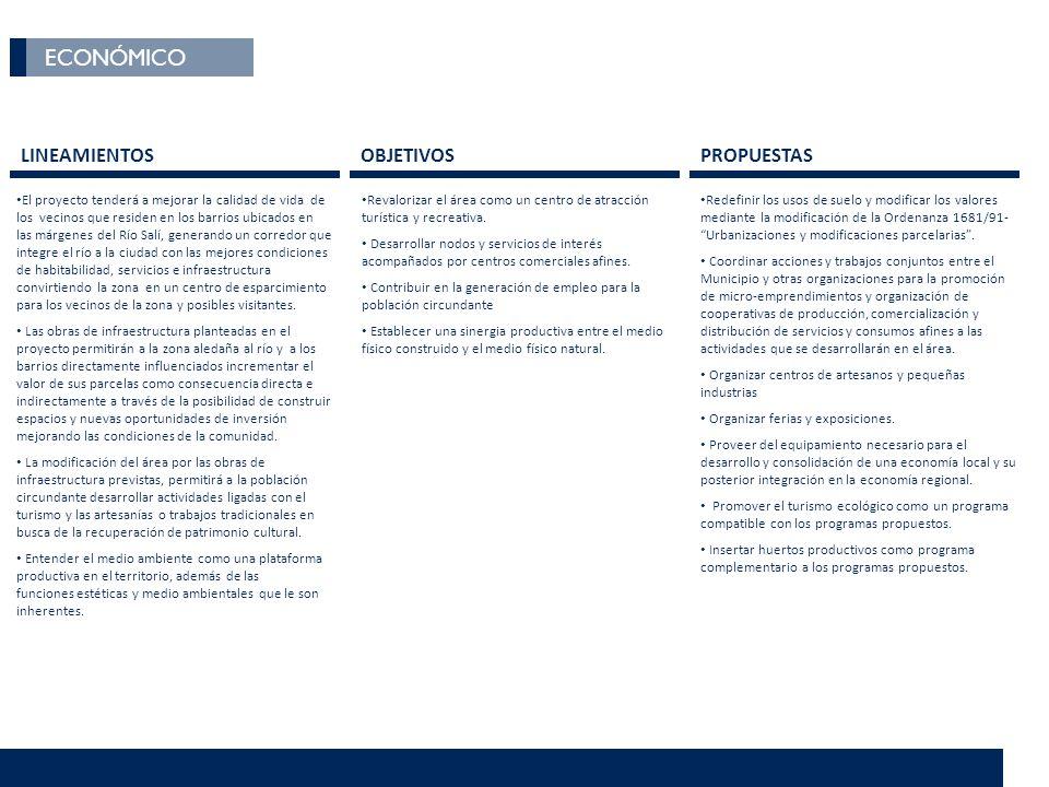 ECONÓMICO LINEAMIENTOS OBJETIVOS PROPUESTAS