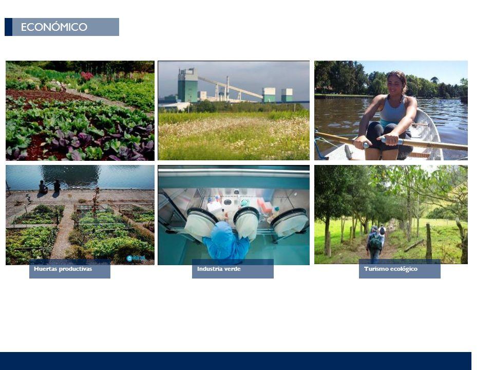 ECONÓMICO Huertas productivas Industria verde Turismo ecológico