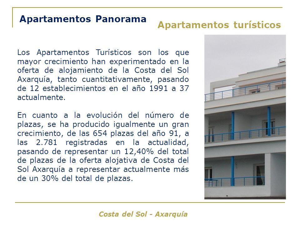 Apartamentos Panorama Apartamentos turísticos