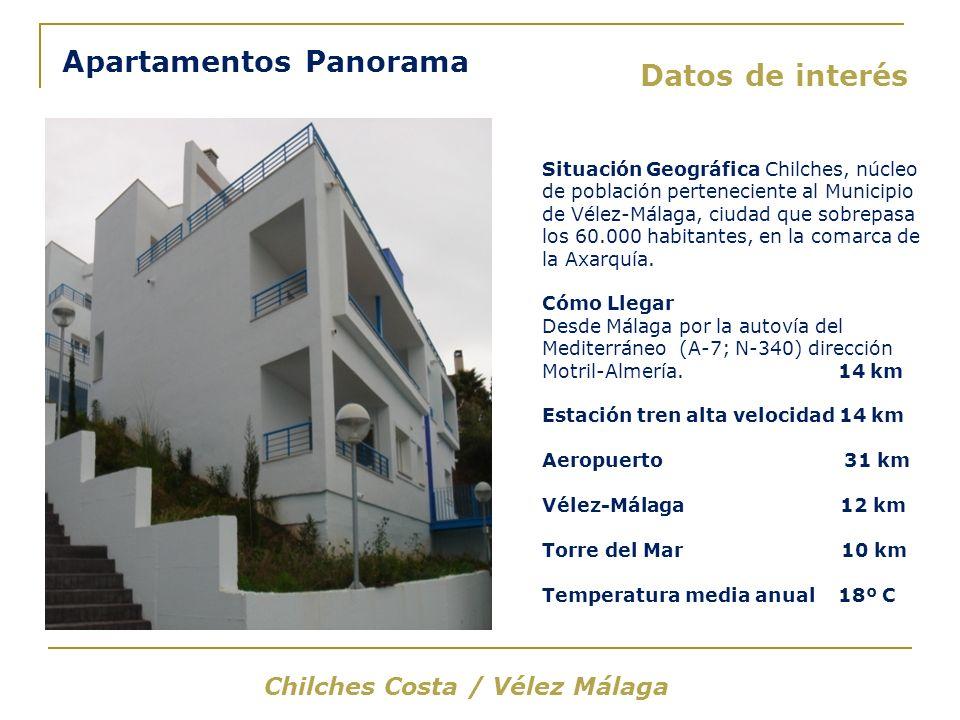 Apartamentos Panorama Datos de interés