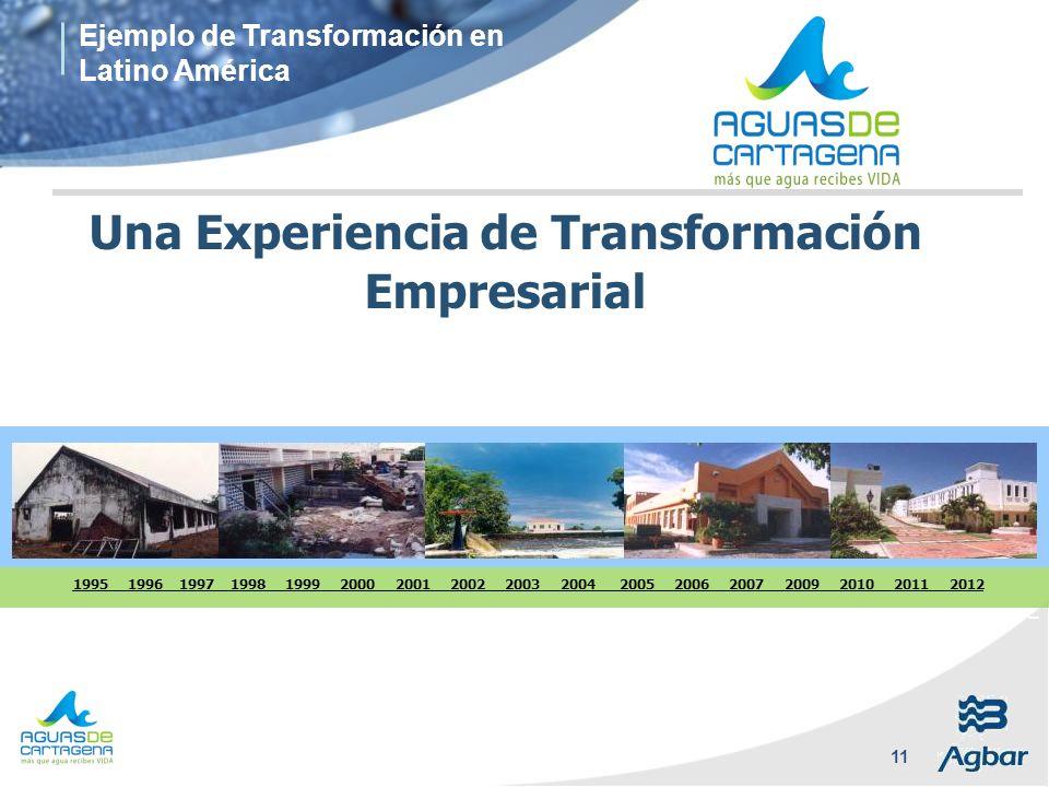 Una Experiencia de Transformación Empresarial