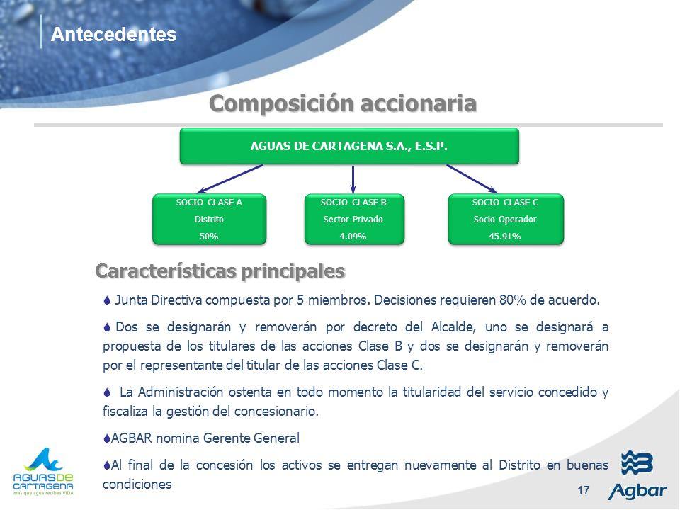 AGUAS DE CARTAGENA S.A., E.S.P.