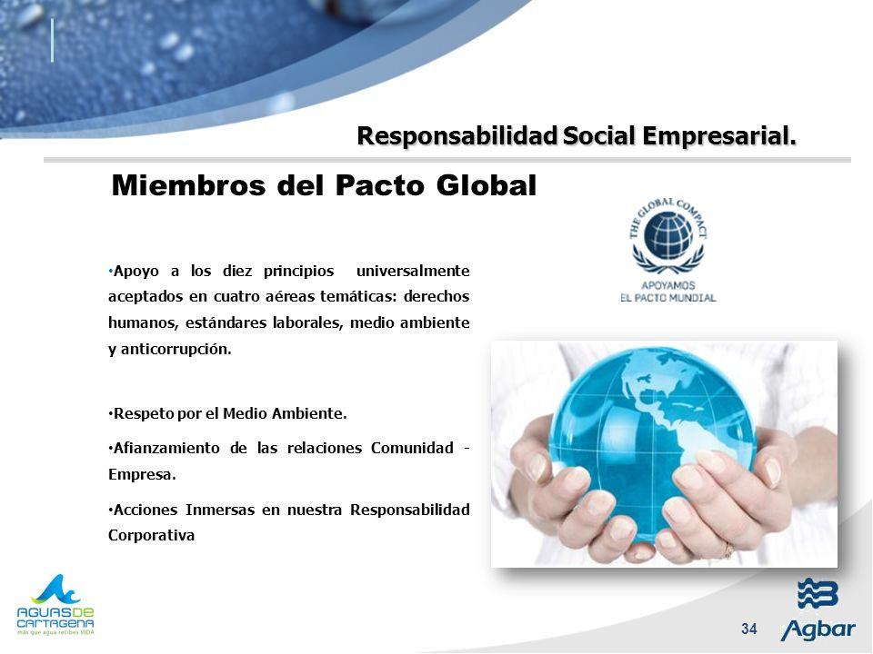 Miembros del Pacto Global