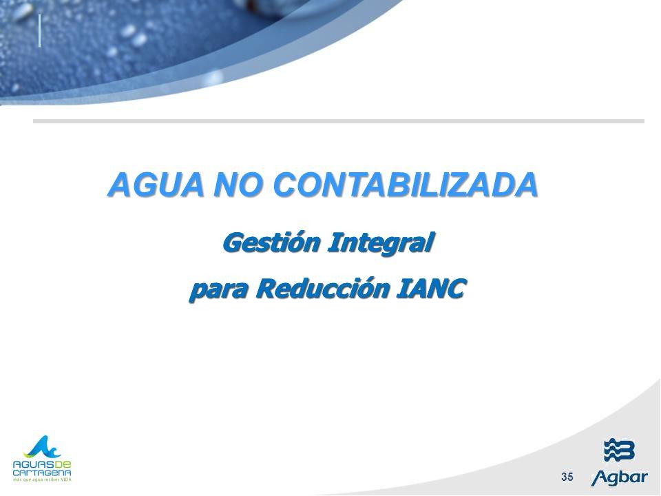 AGUA NO CONTABILIZADA Gestión Integral para Reducción IANC