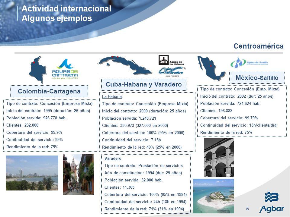 Cuba-Habana y Varadero