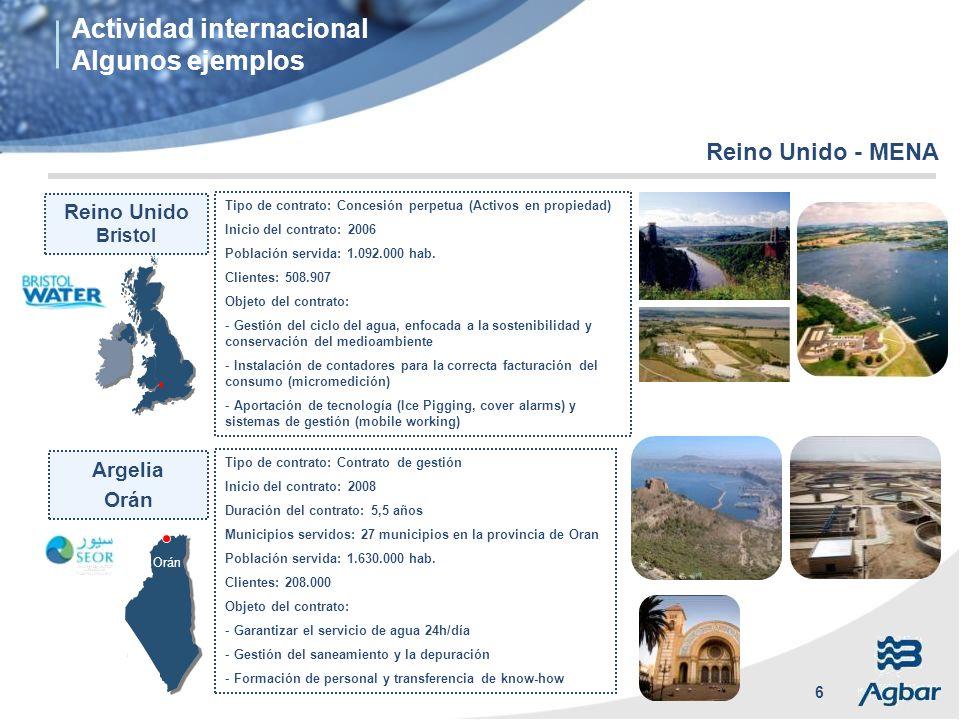 Actividad internacional Algunos ejemplos