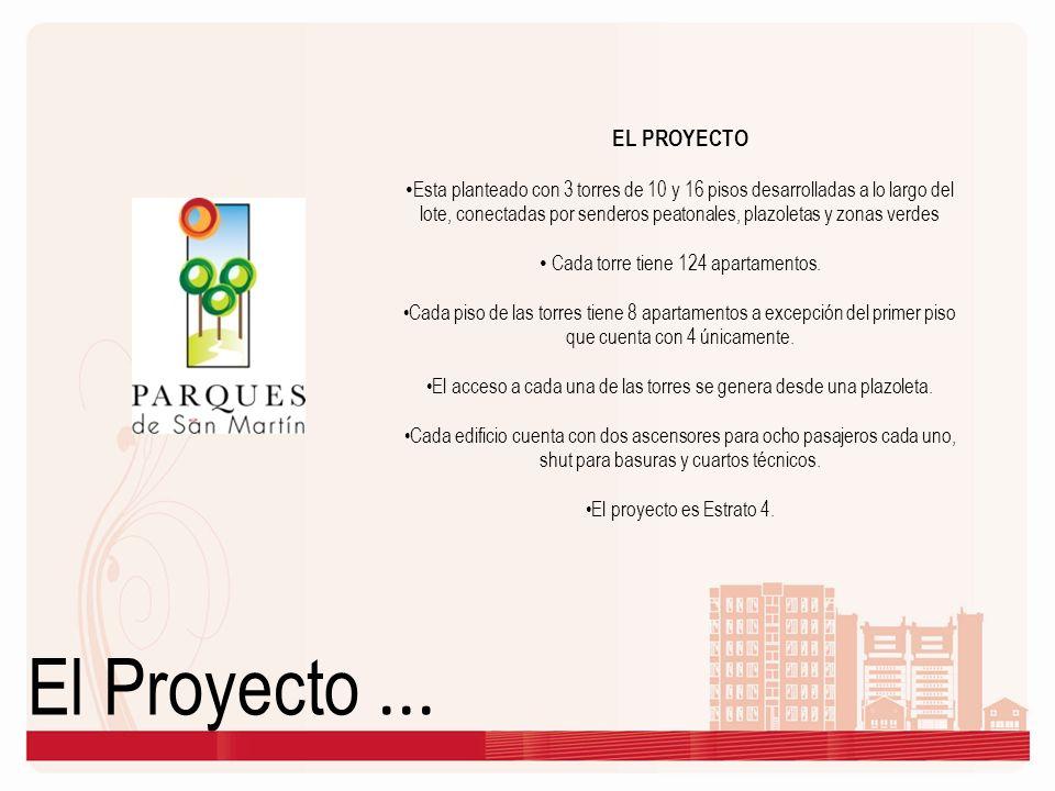 El Proyecto ... EL PROYECTO