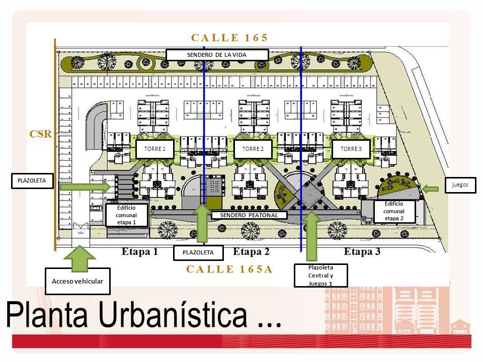 Planta Urbanística ... Acceso vehicular SENDERO DE LA VIDA