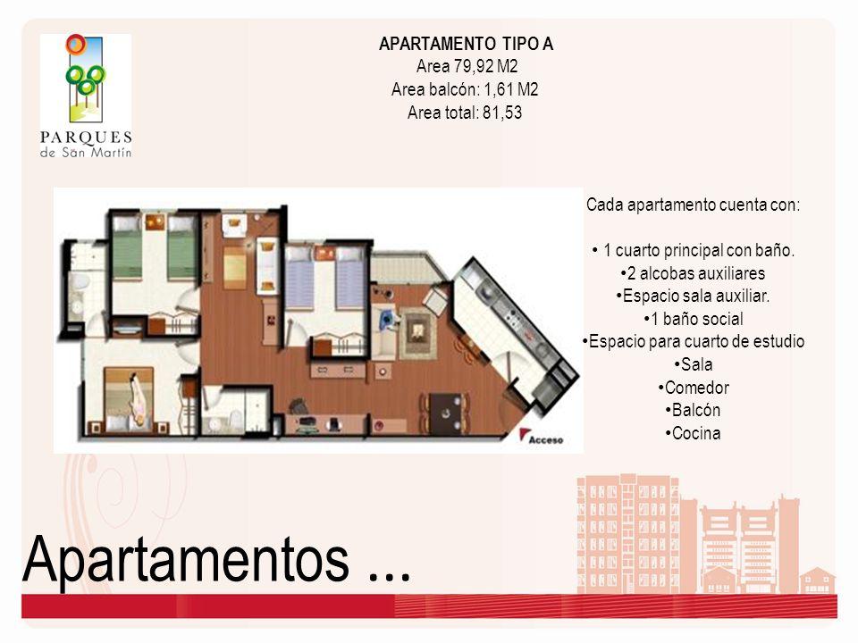 Apartamentos ... APARTAMENTO TIPO A Area 79,92 M2 Area balcón: 1,61 M2