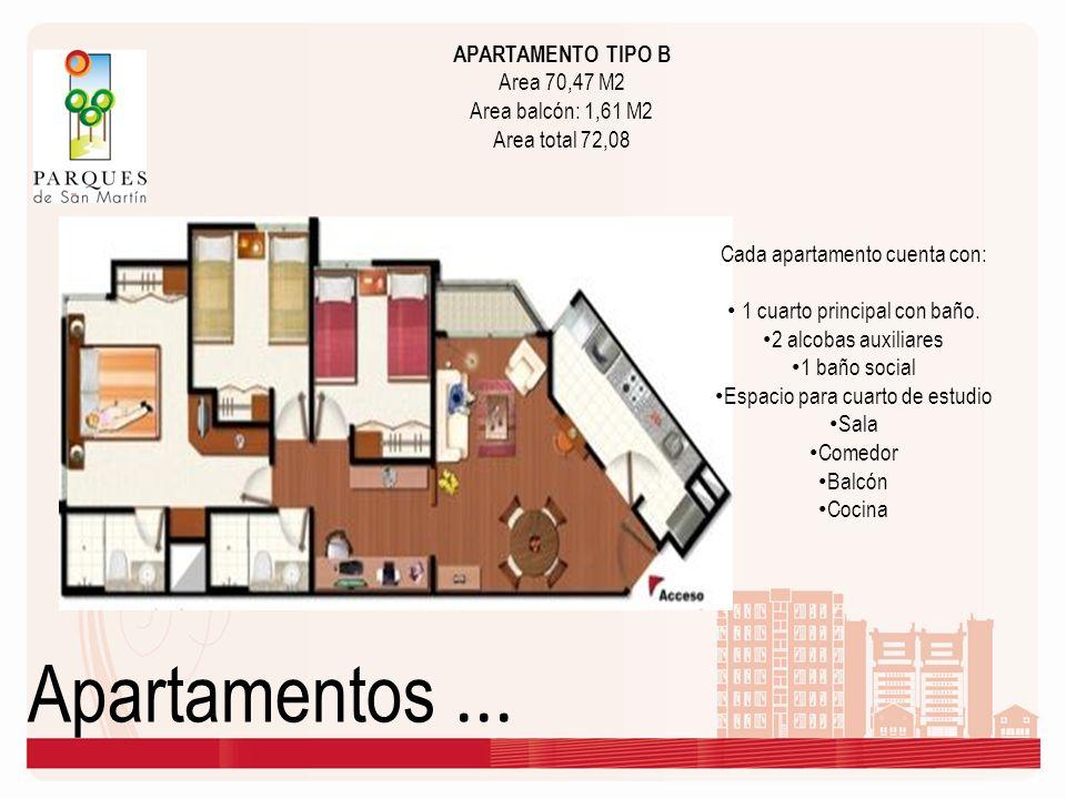 Apartamentos ... APARTAMENTO TIPO B Area 70,47 M2 Area balcón: 1,61 M2