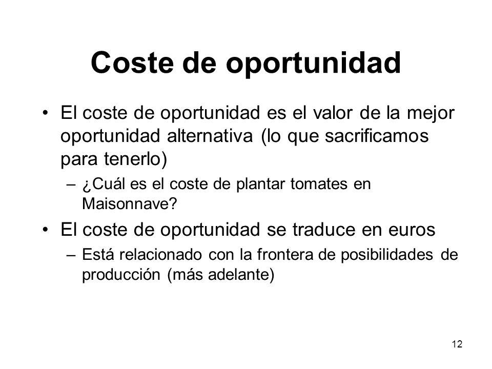 Coste de oportunidad El coste de oportunidad es el valor de la mejor oportunidad alternativa (lo que sacrificamos para tenerlo)