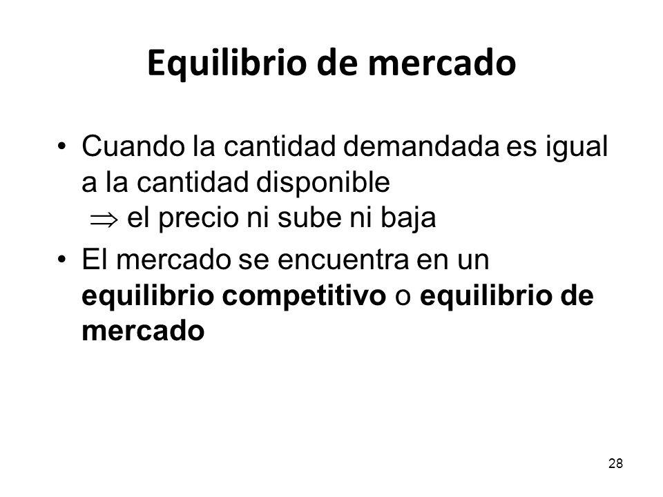 Equilibrio de mercado Cuando la cantidad demandada es igual a la cantidad disponible  el precio ni sube ni baja.
