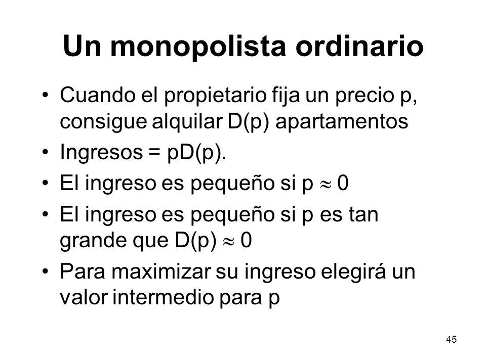 Un monopolista ordinario