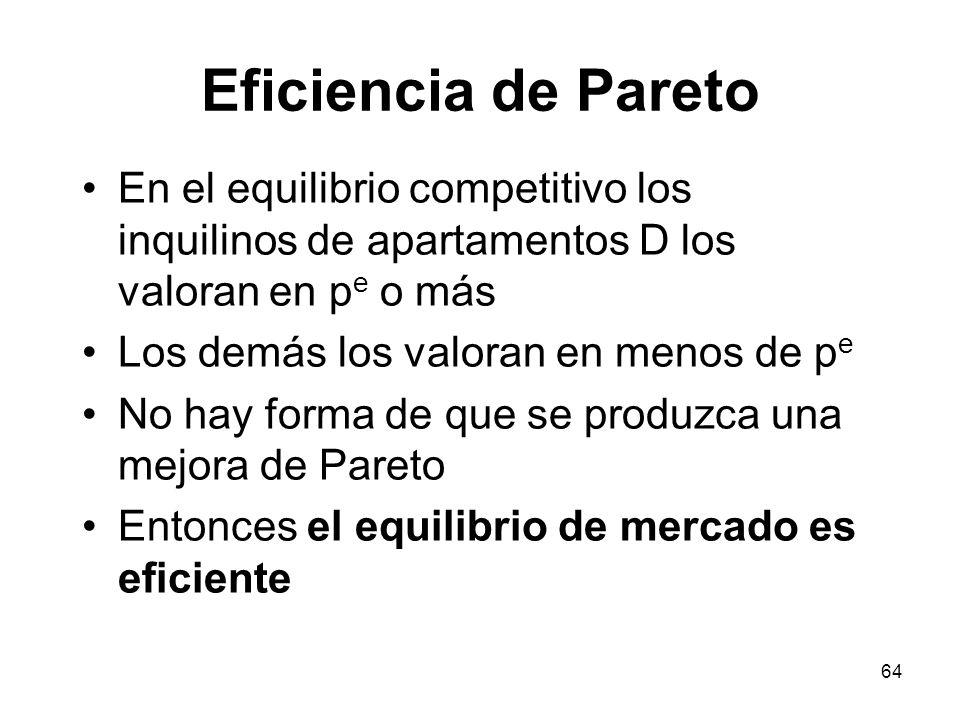Eficiencia de Pareto En el equilibrio competitivo los inquilinos de apartamentos D los valoran en pe o más.
